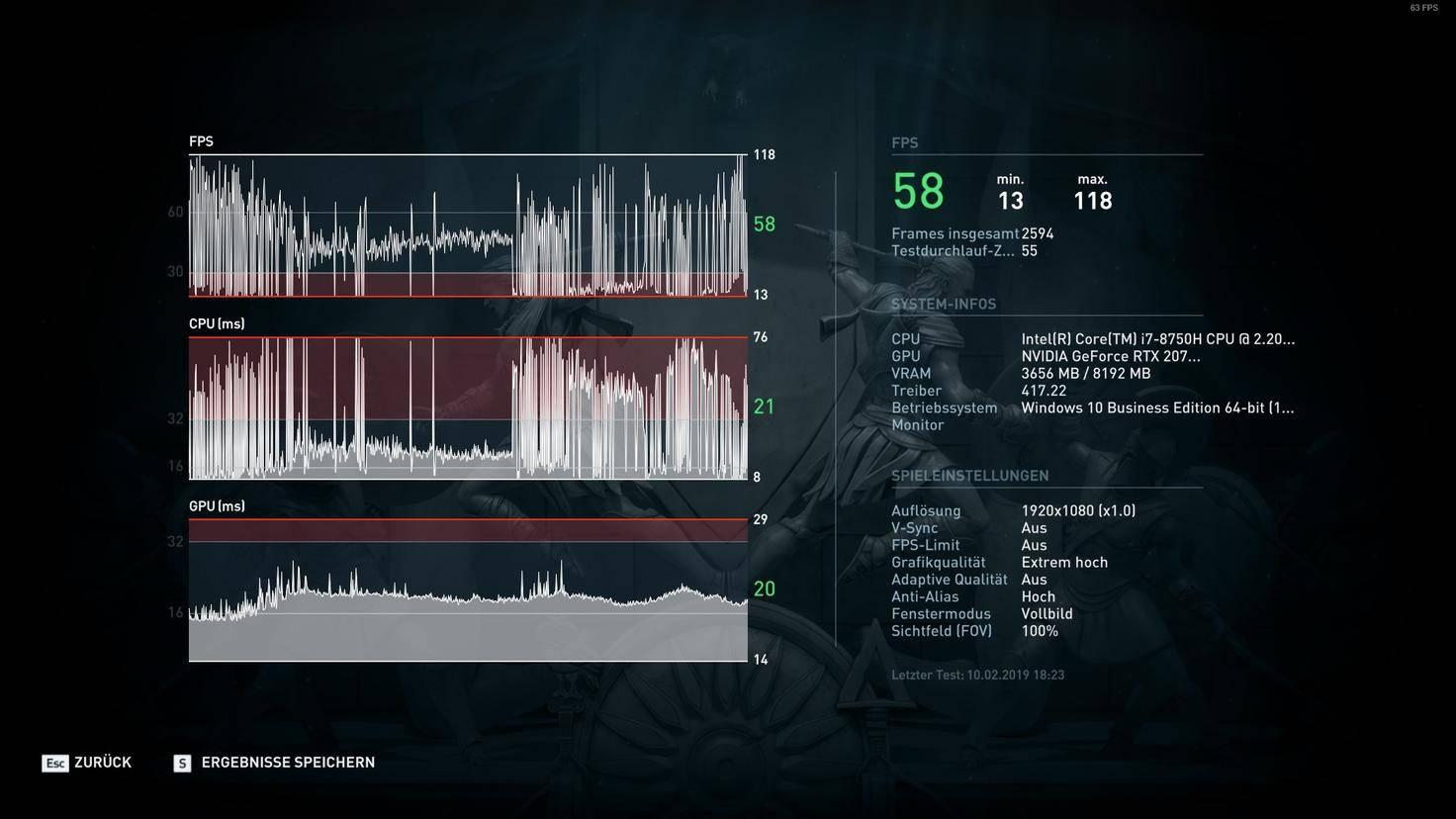 "Der ""Assassin's Creed: Odssey""-Benchmark mit dem Aero 15-X9 ..."