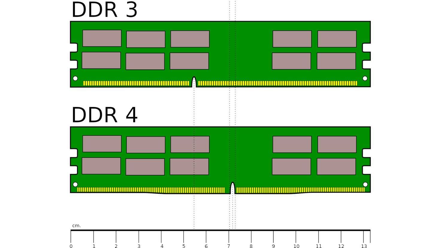 DDR3-DDR4-RAM-Unterschied-Kerbe