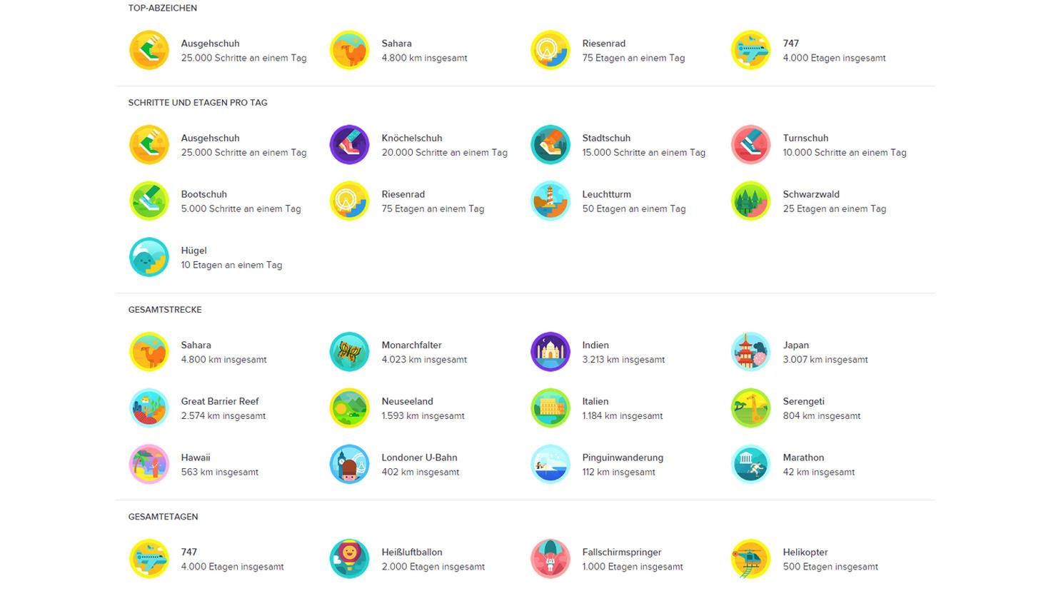 Deine Fitbit-Badges kannst Du Dir auch im Webbrowser anzeigen lassen.