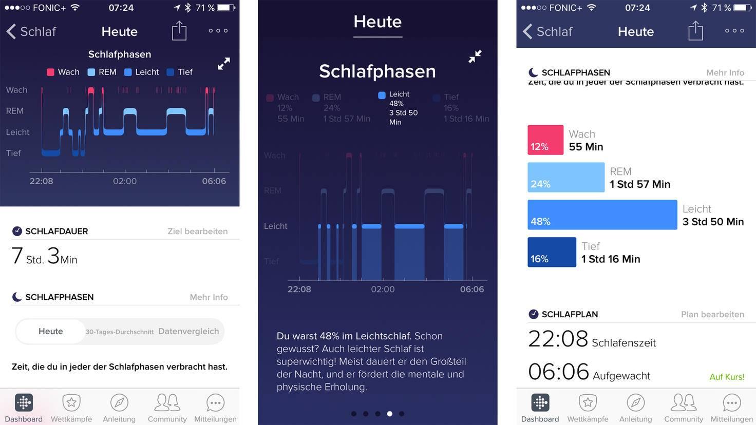 Die Schlafphasenaufzeichnung funktioniert sehr akkurat – und in der App werden Dir alle Daten erklärt.