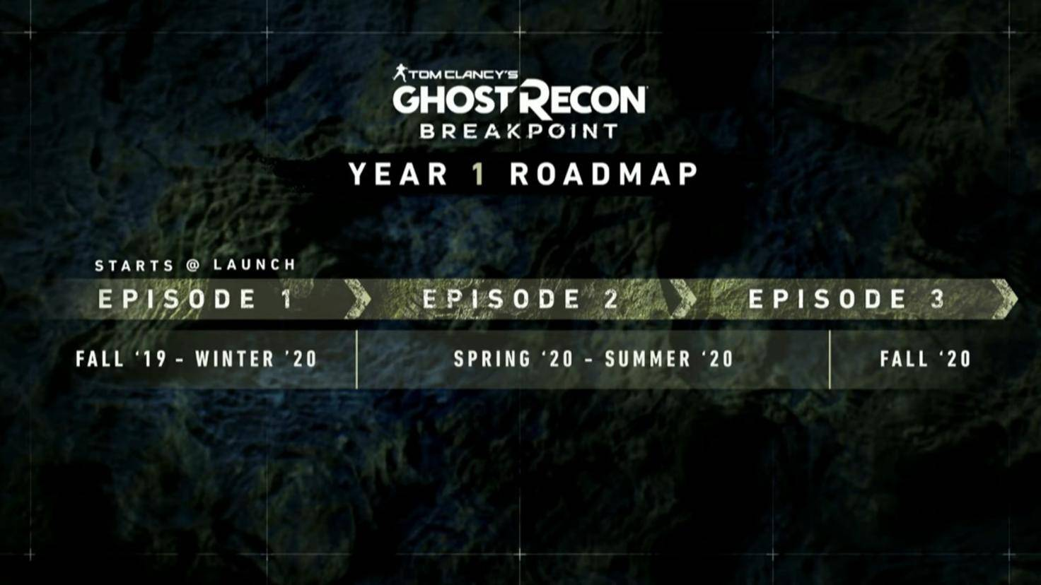 ghost-recon-breakpoint-year-one-roadmap-screenshot