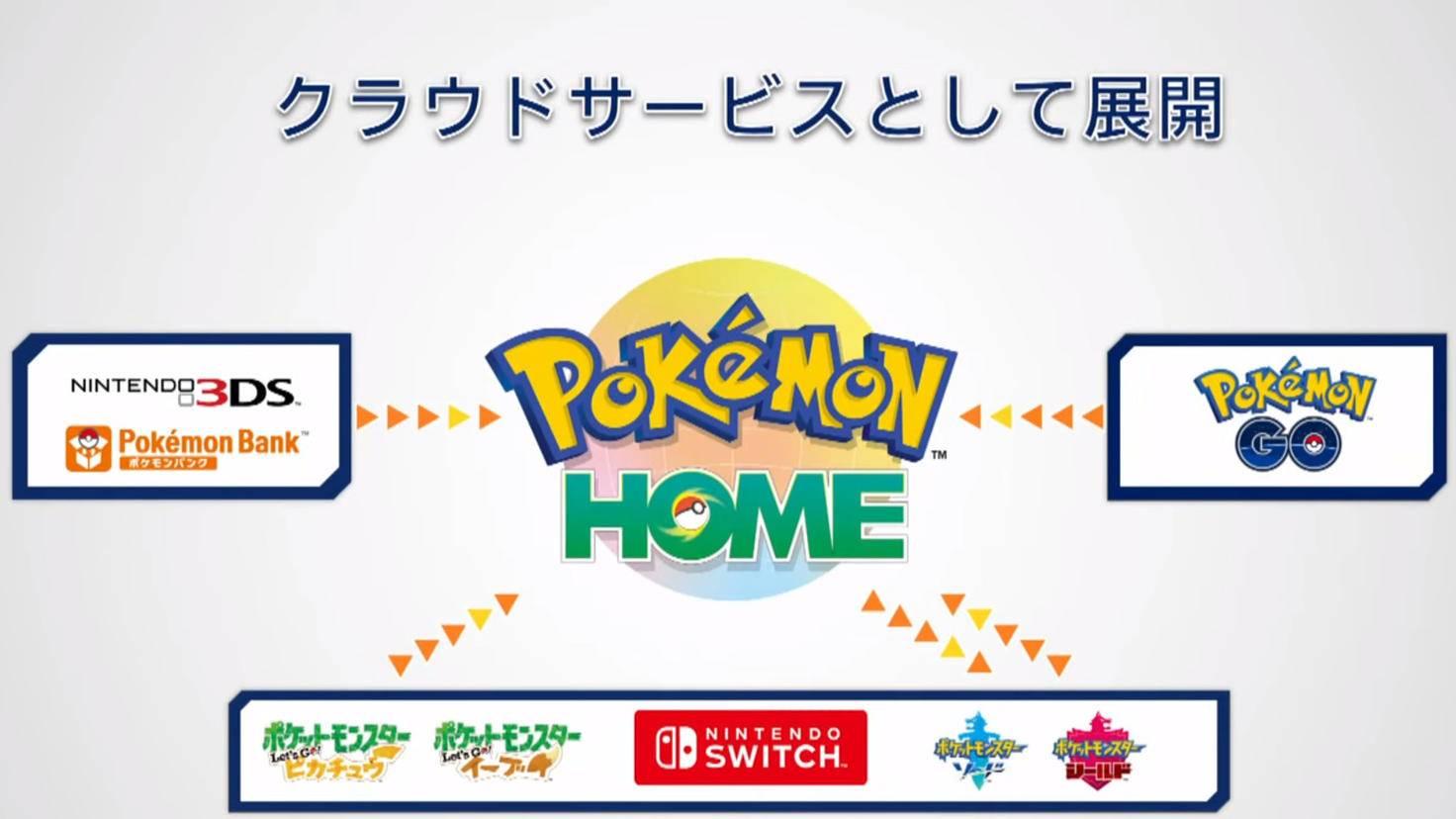 """So lässt sich """"Pokémon Home"""" zum Tauschen nutzen."""