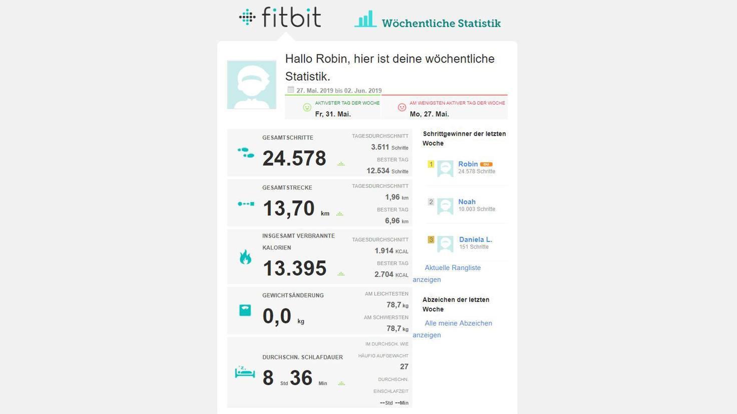 Mit regelmäßigen Status-E-Mails hält Fitbit Dich auf dem Laufenden.