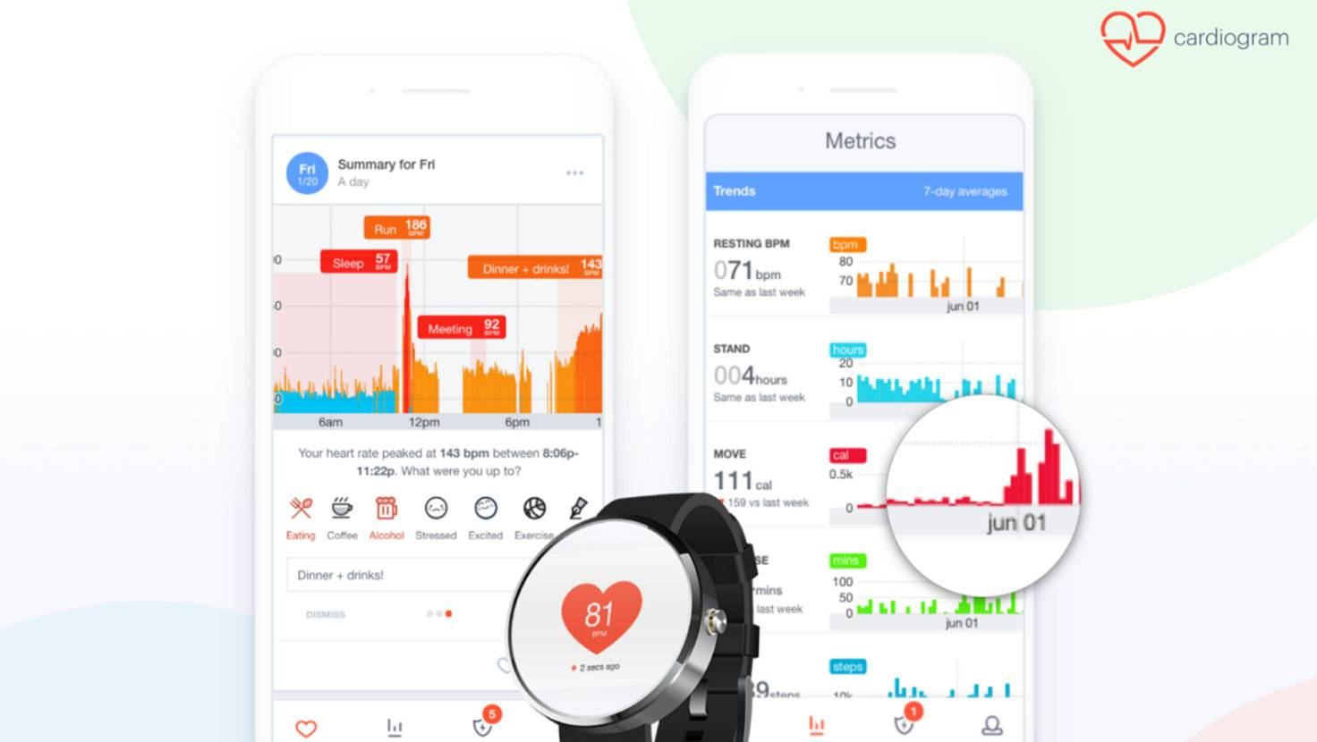 cardiogram-app_neu