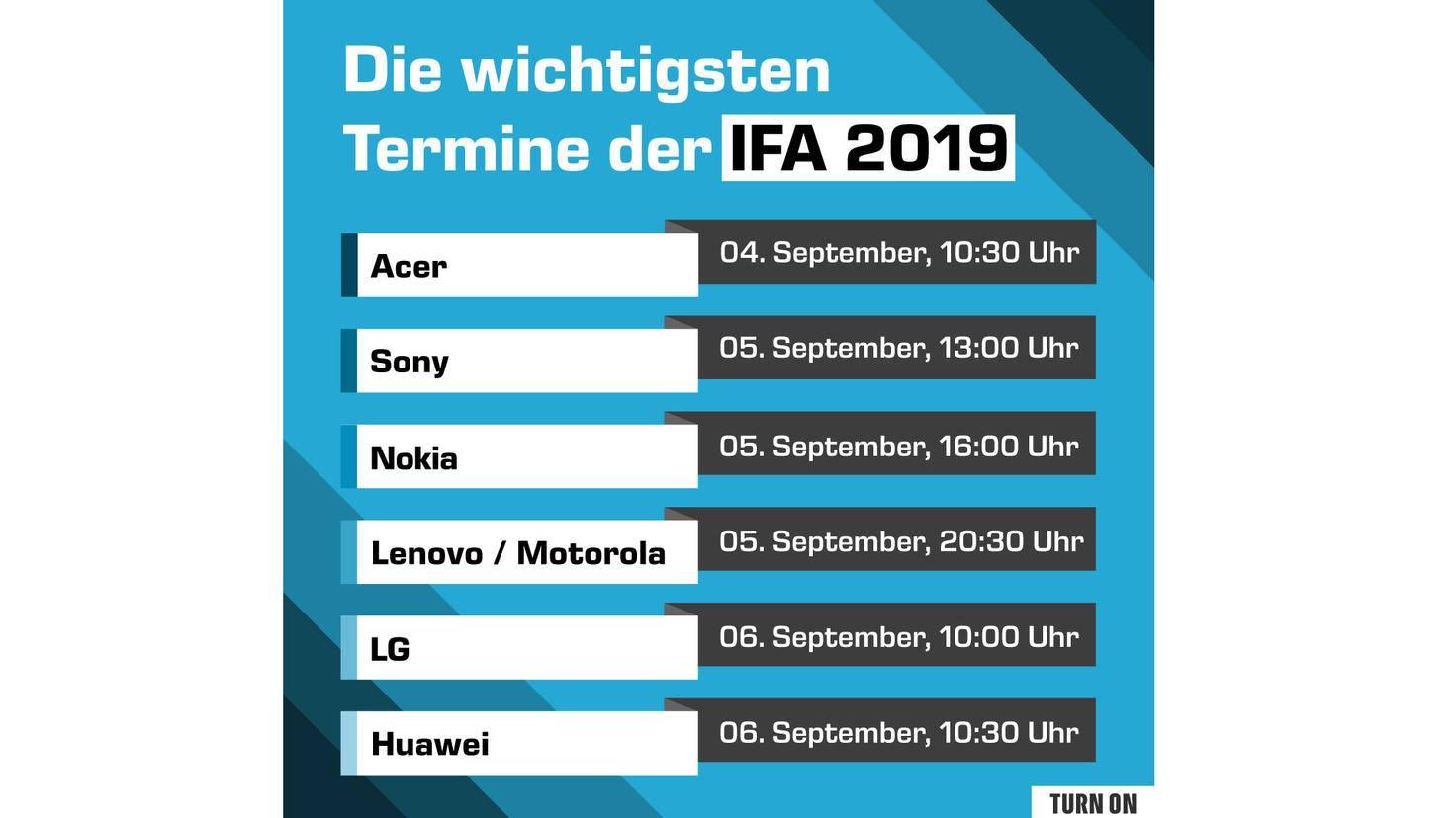 IFA 2019 Grafik Termine