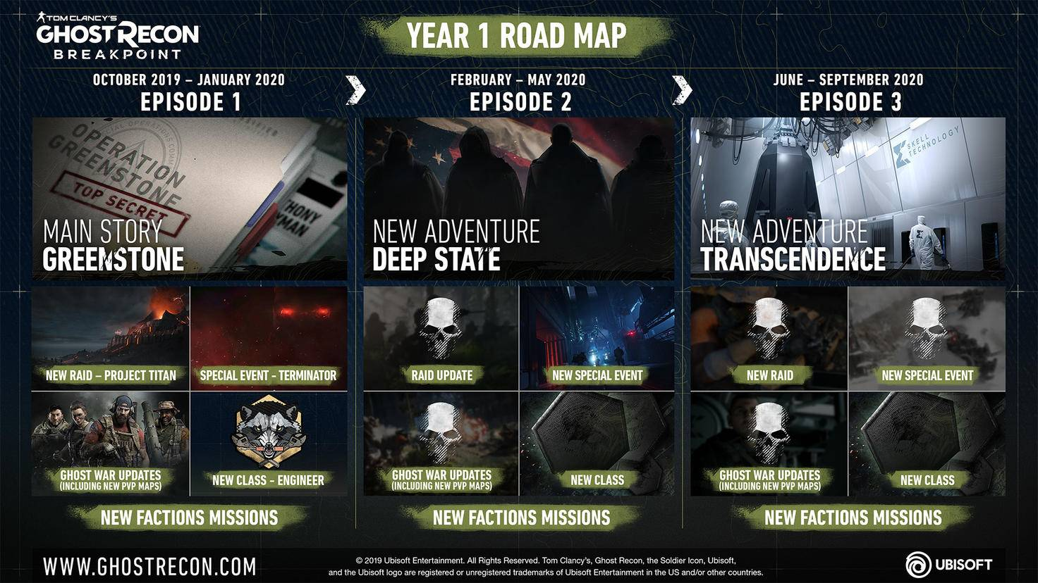 Ghost-Recon-Breakpoint-Roadmap