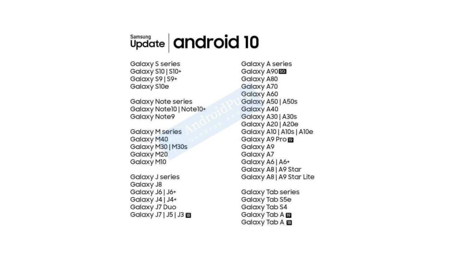 Android 10 Update-Liste für Samsung Galaxy