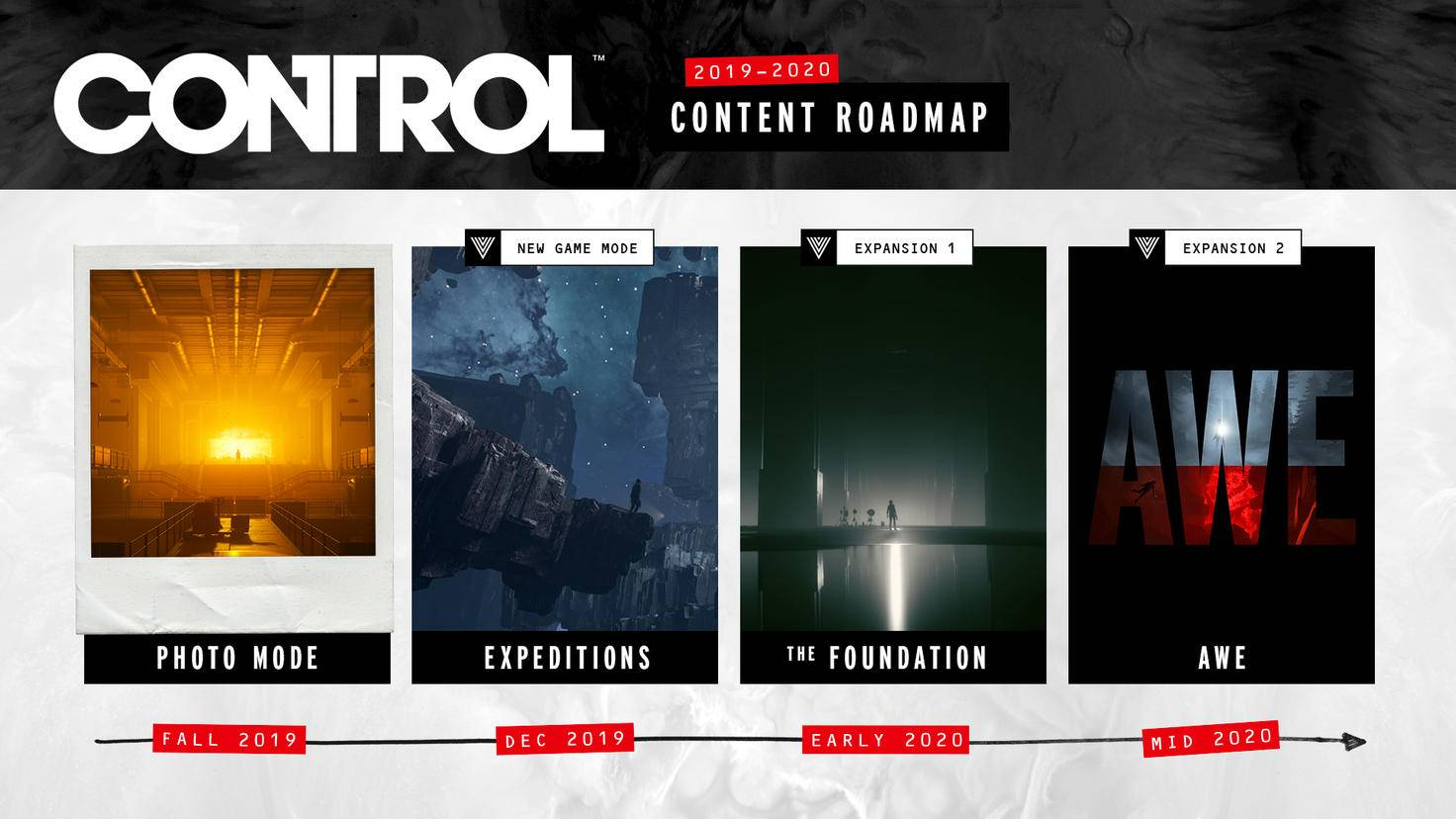 control-dlc-roadmap