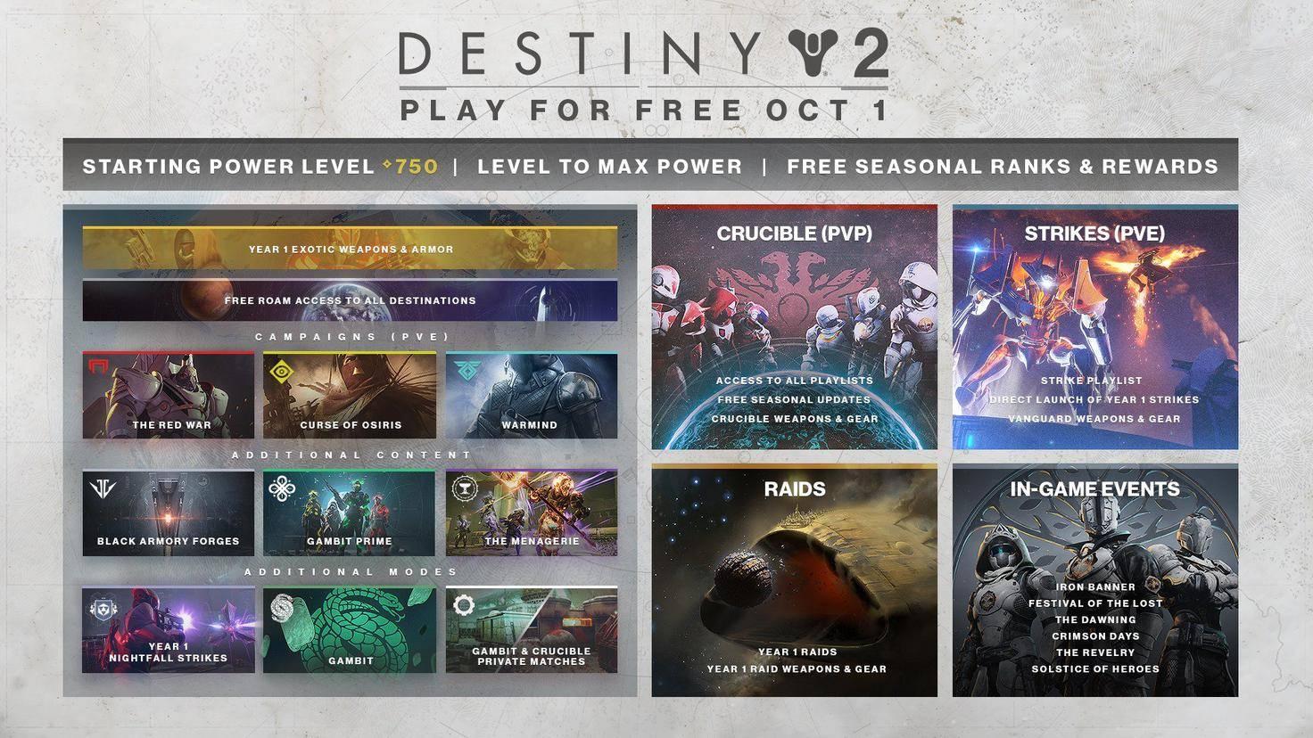 Destiny-2-new-light-inhalte