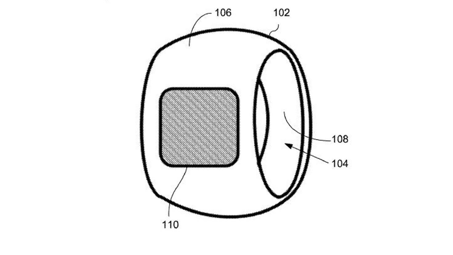 iRing-Apple smarter Ring-Wearable-Apple