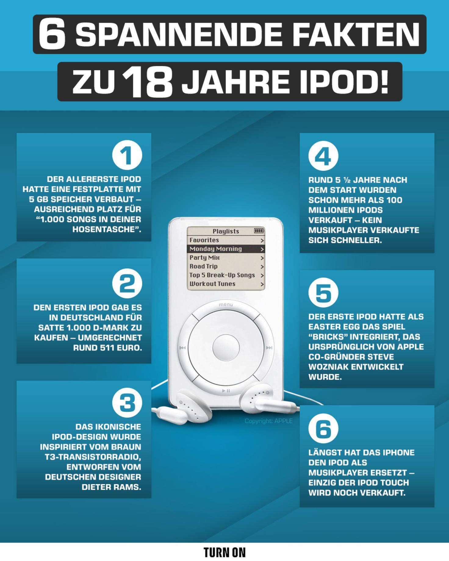 iPod Infografik