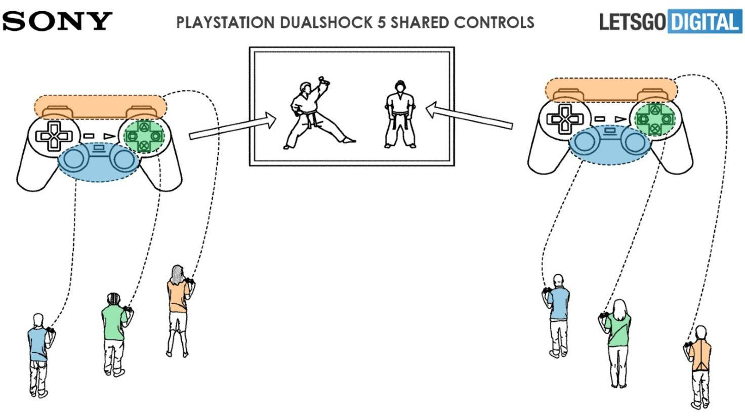 patent-playstation-5-multiplayer
