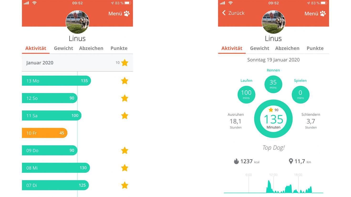 Links die Übersicht aller Tage seit Aktivierung des Trackers, rechts die Visualisierung eines einzelnen Tages.