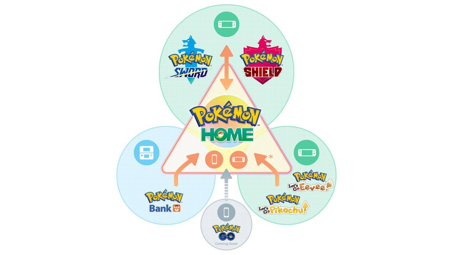 pokemon-home-grafik