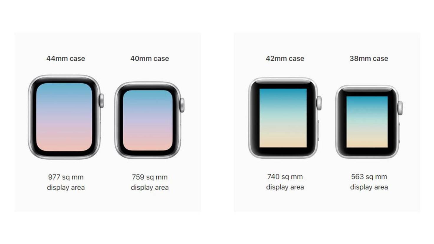 Apple-Watch-Größen