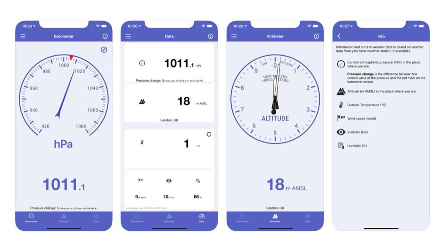 Barometer und Höhenmesser
