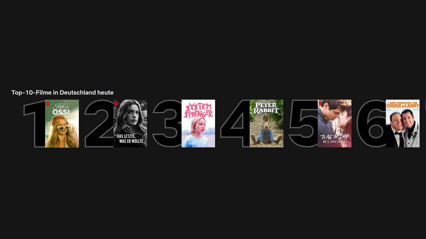 Top Filme Netflix Deutschland