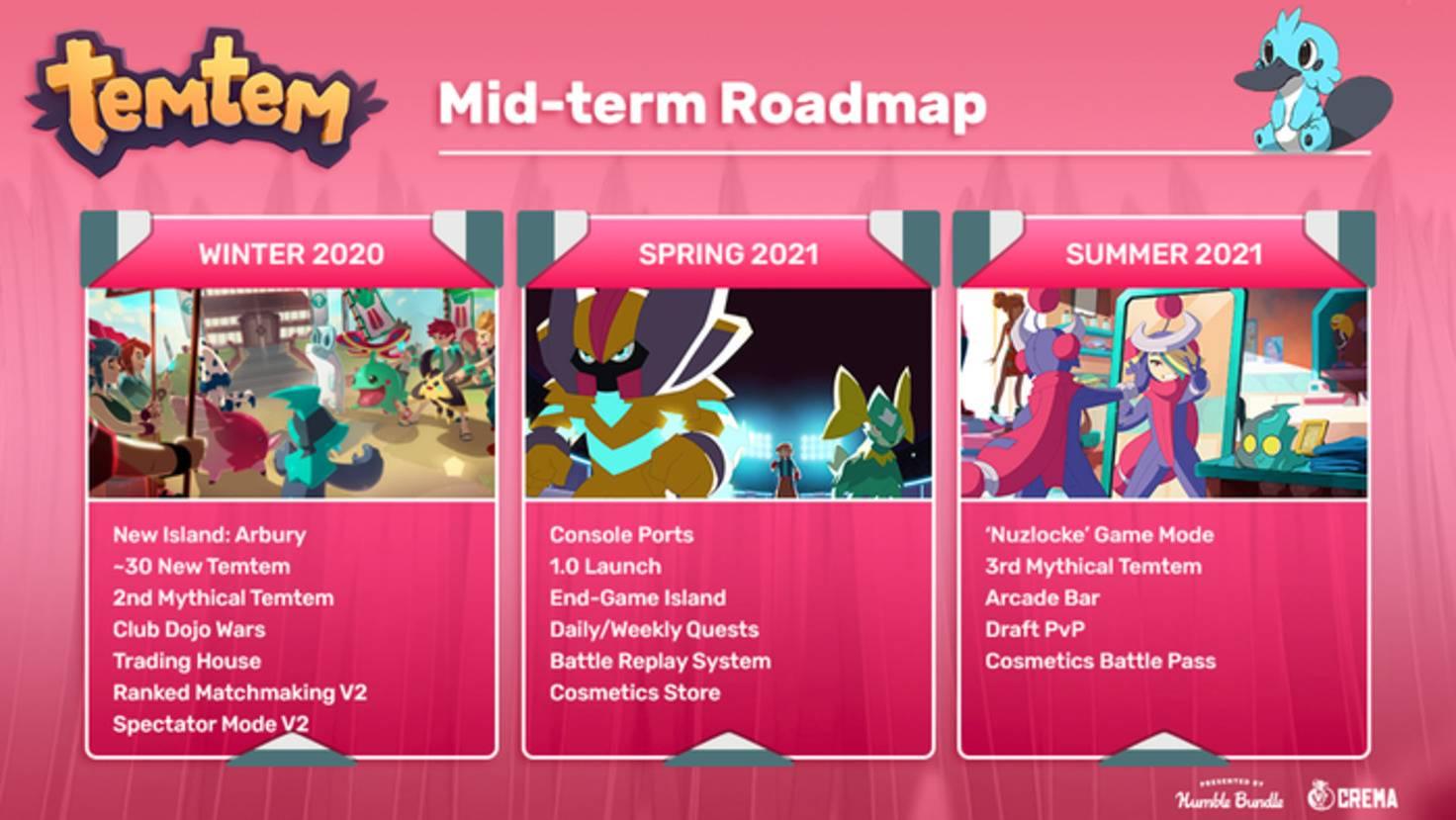 temtem-roadmap