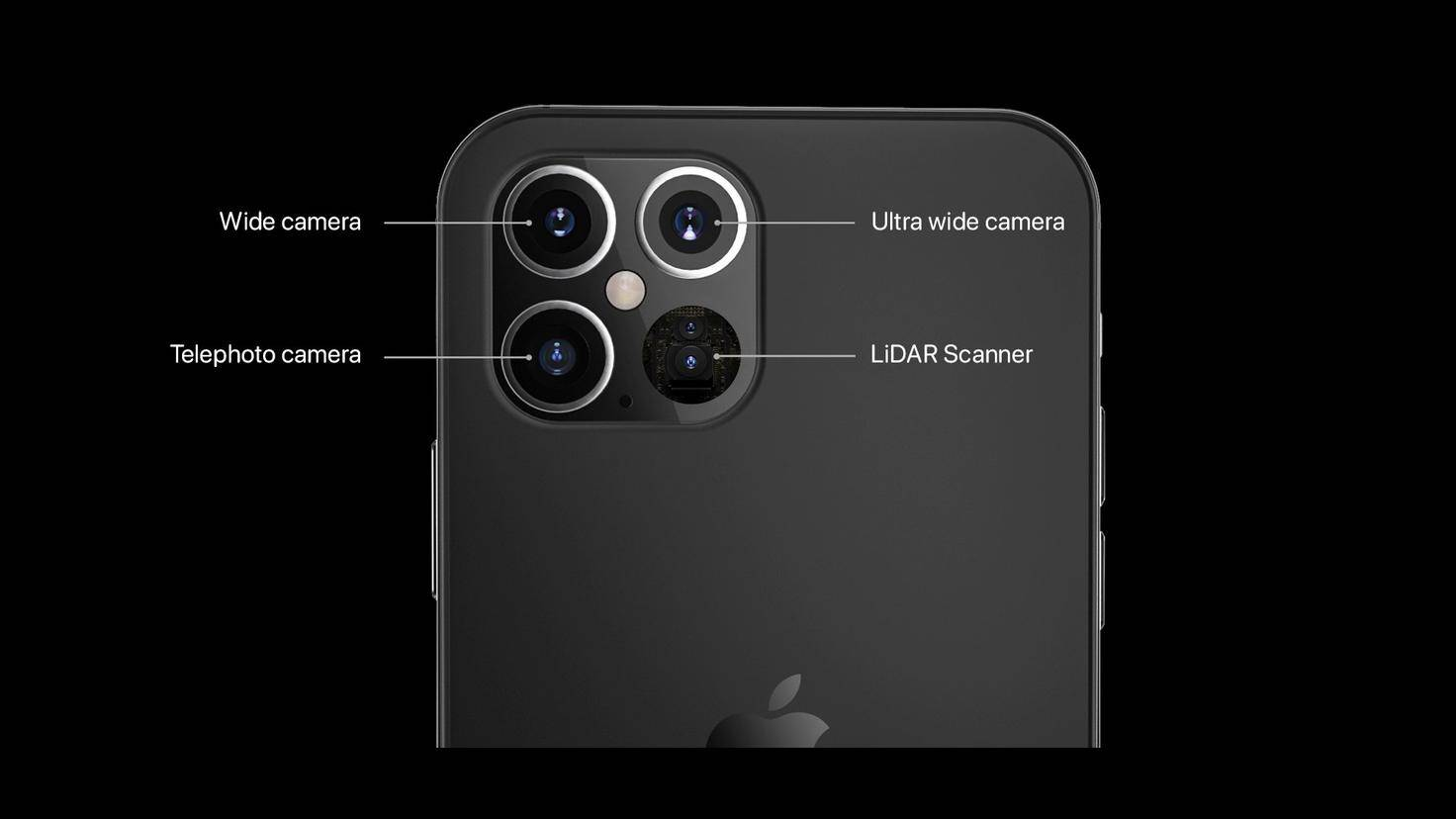 iPhone-12-LiDAR-scanner-explained