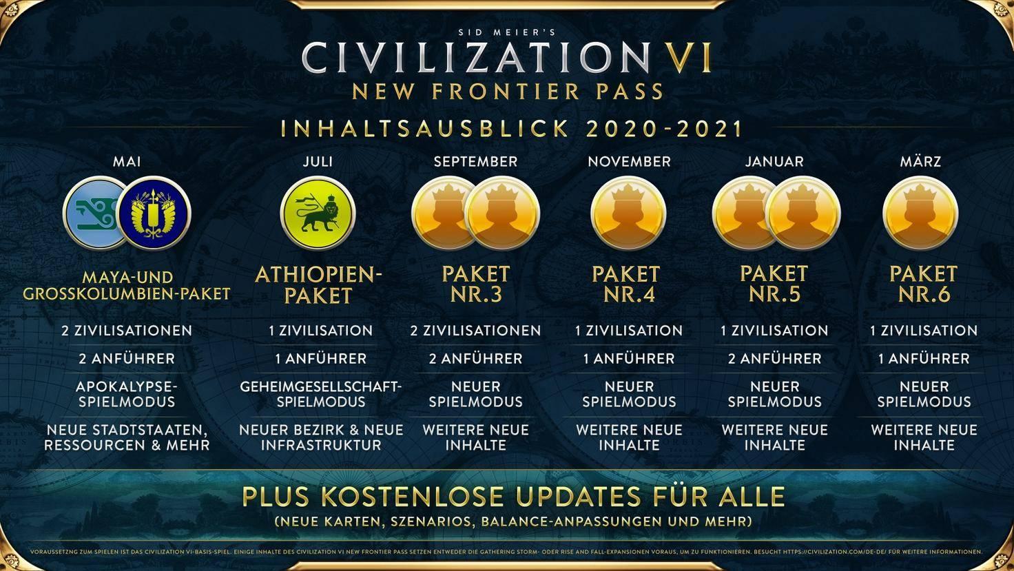 civilization-6-season-pass-roadmap