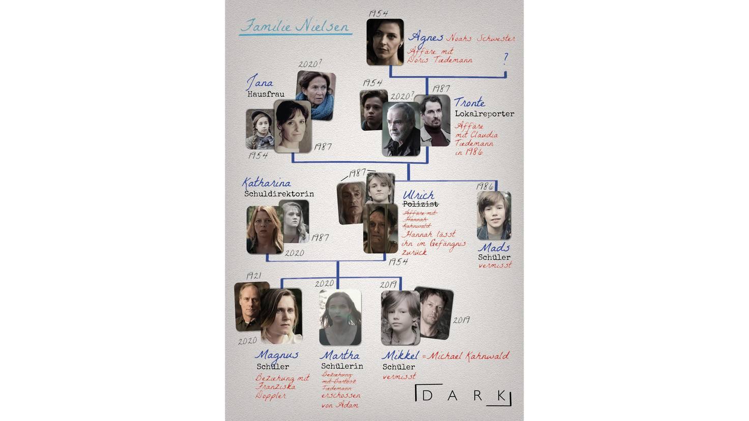 Dark Familie Nielsen