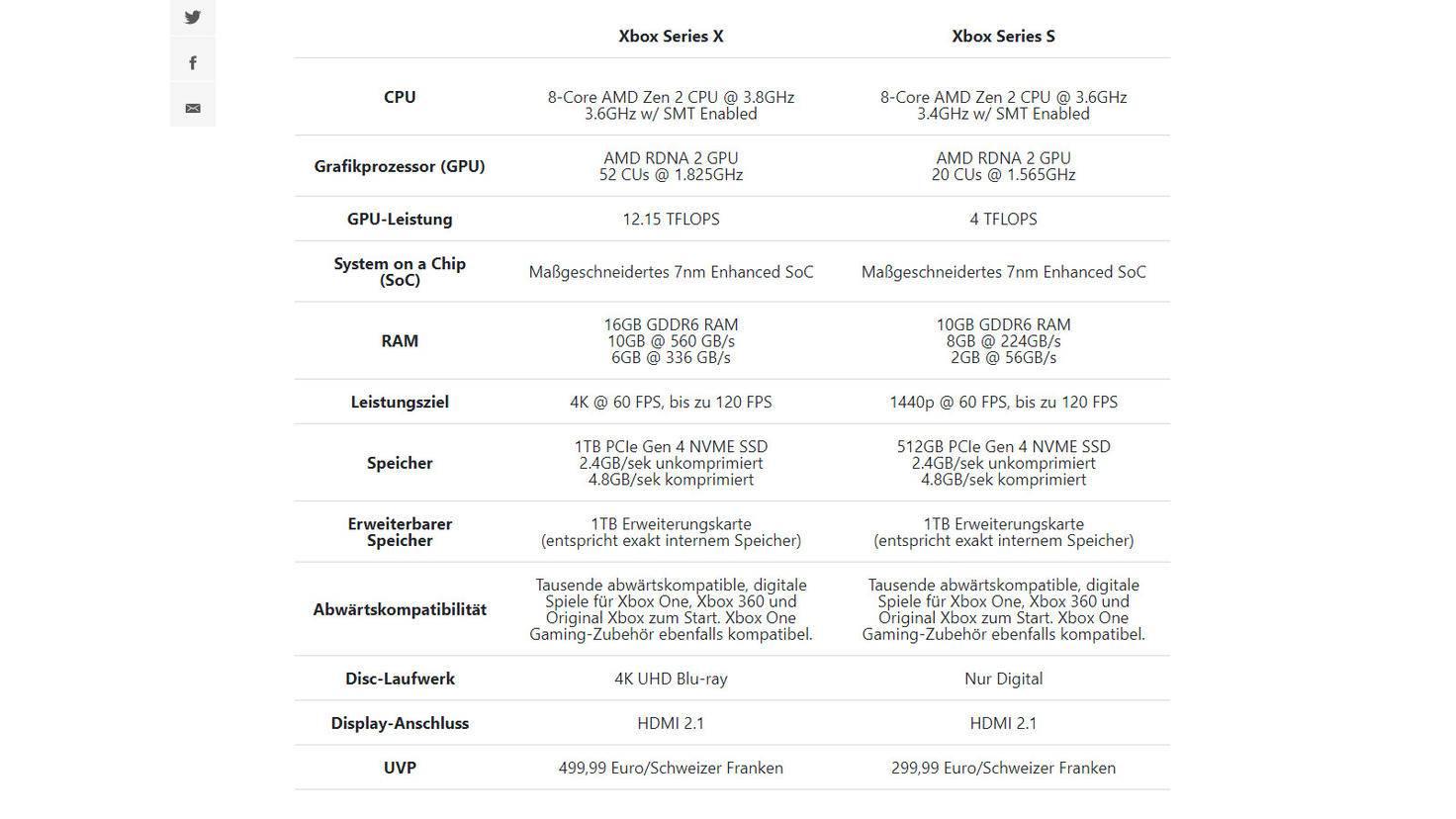 xbox-series-s-x-specs