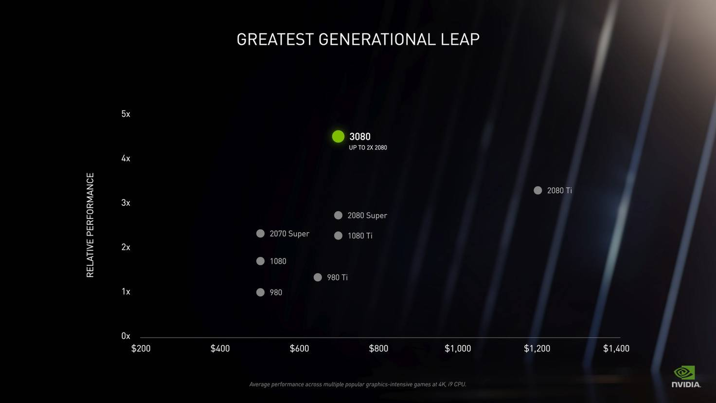 nvidia-rtx-3080-grafikkarte-gpu