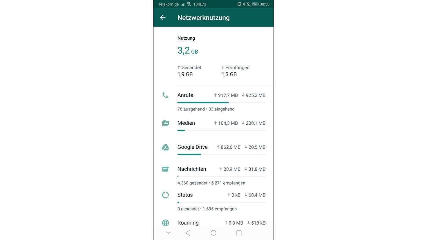 WhatsApp Datennutzung