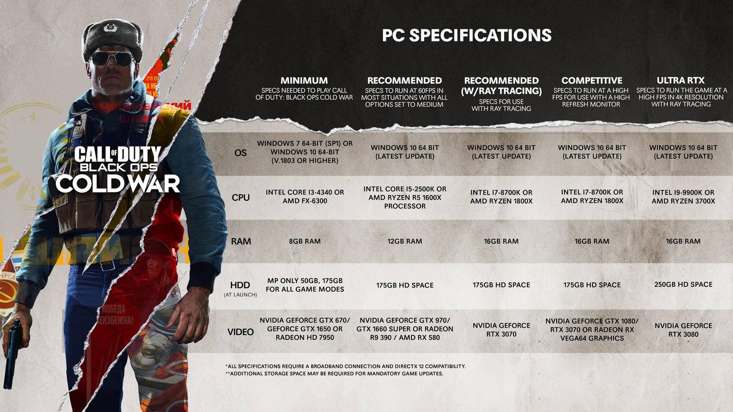call-of-duty-black-ops-cold-war-specs
