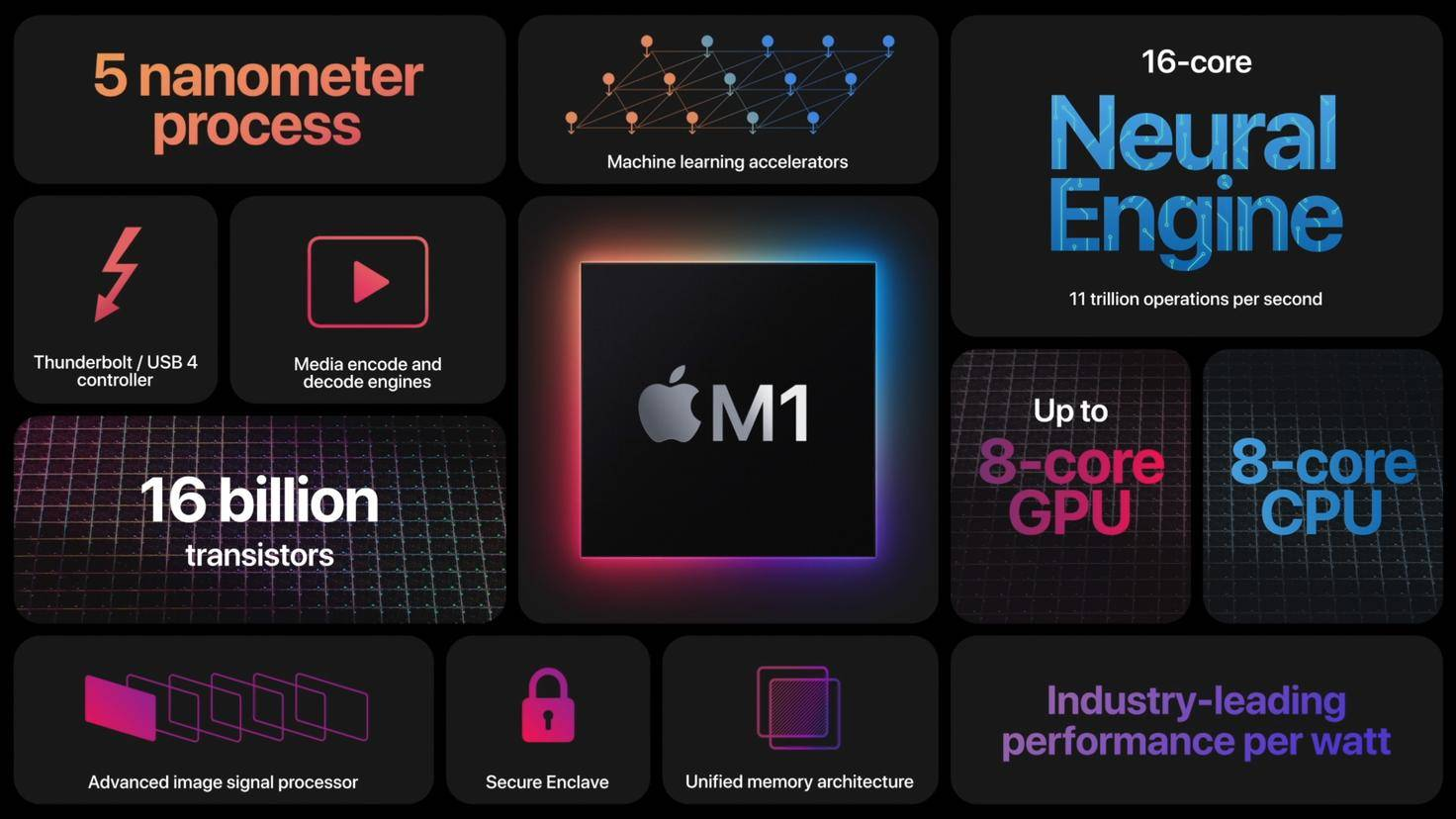 apple-3-m1-chip
