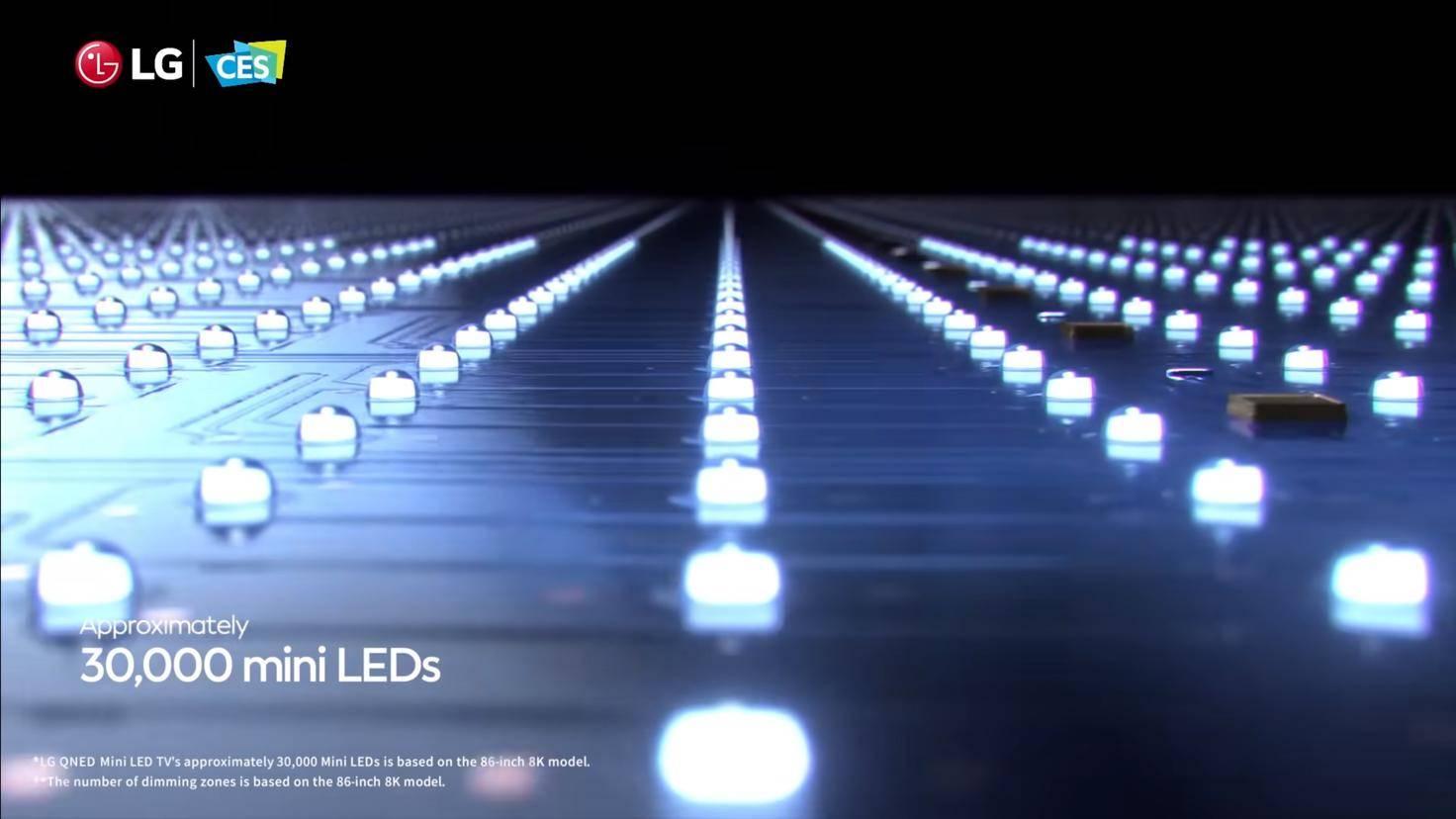 lg-qned-mini-led-8k