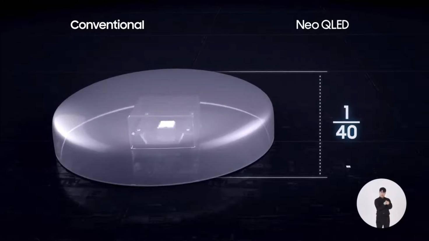 samsung-neo-qled-size-leds-mini