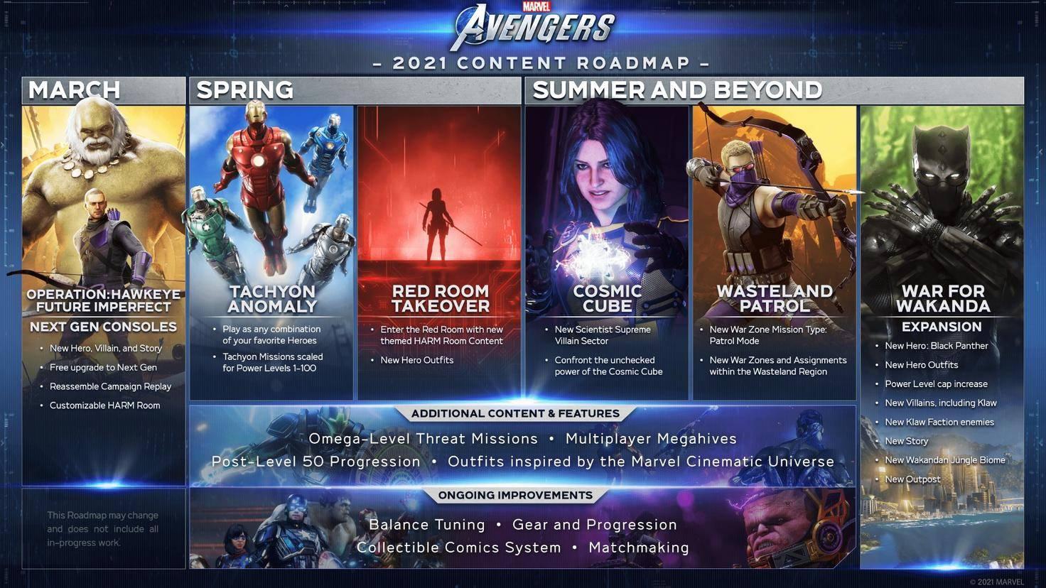 marvels avengers roadmap 2021