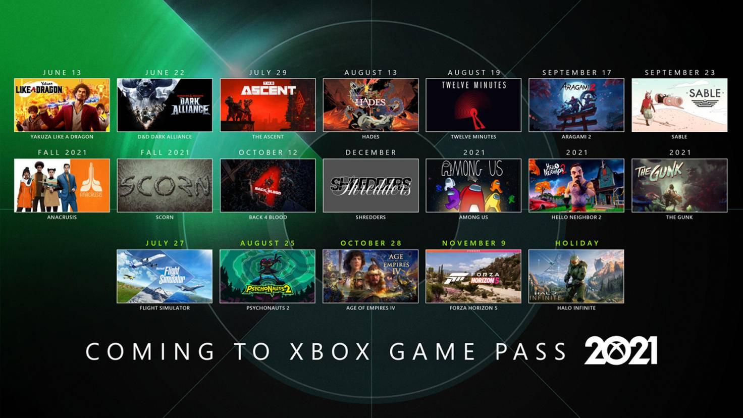 Xbox Game Pass 2021