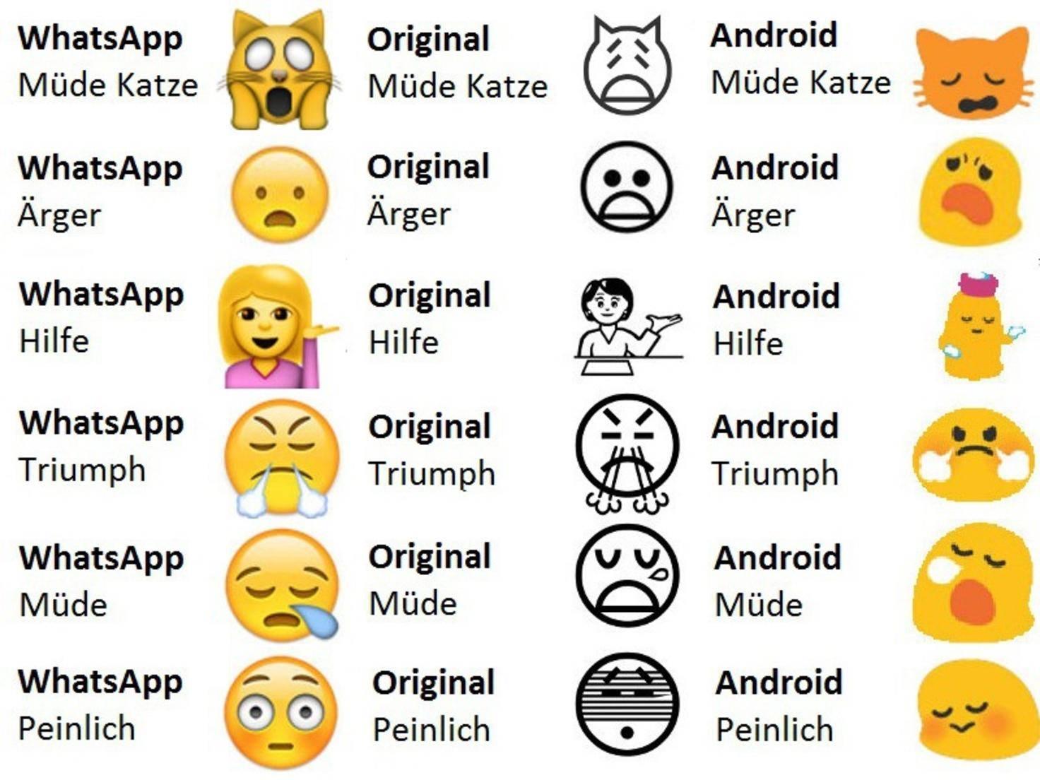 Bedeutung smileys whatsapp neue Whatsapp smileys