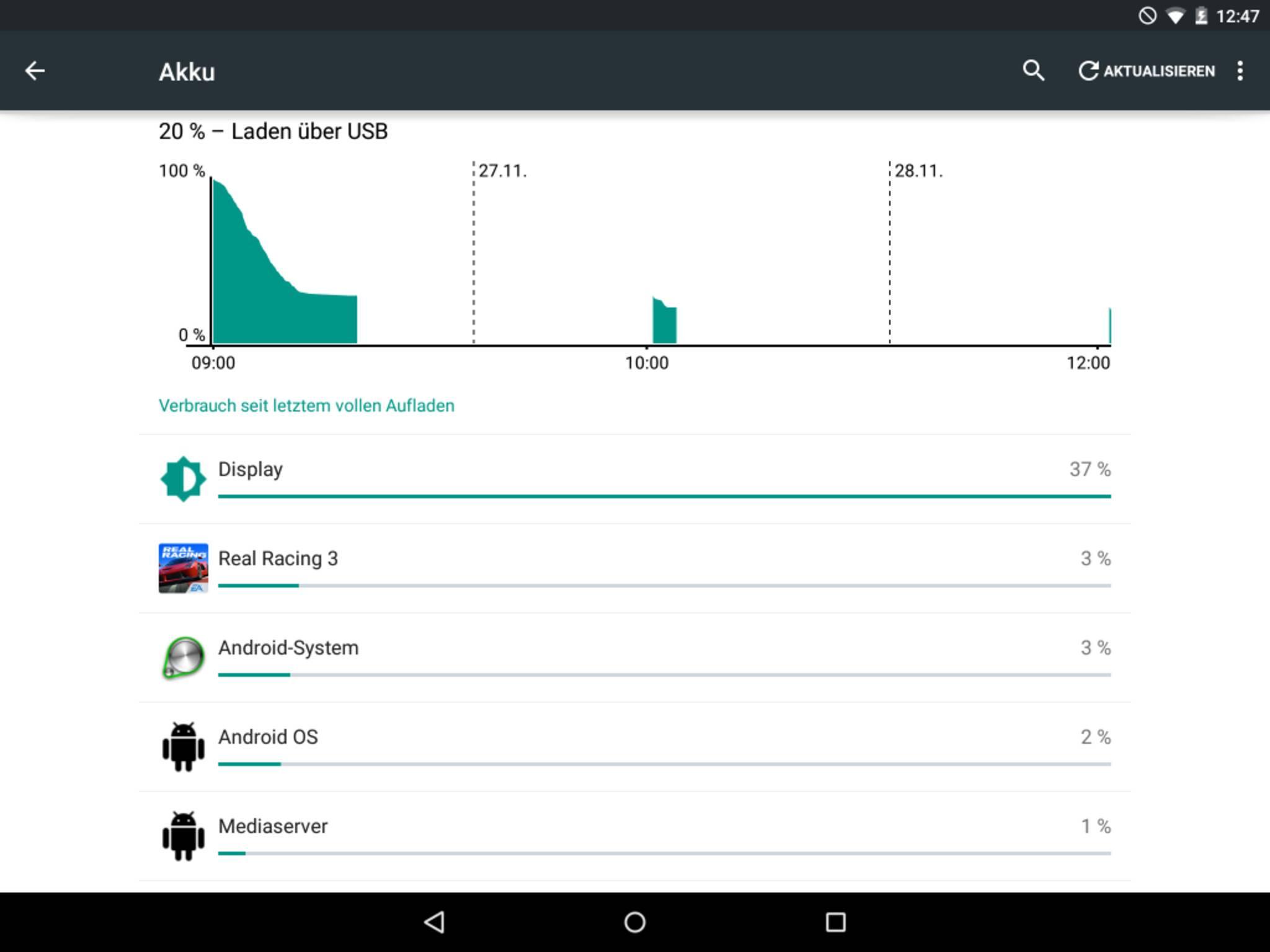 Das Akku-Menü beim Nexus 9 gibt einen Überblick über Stromfresser.