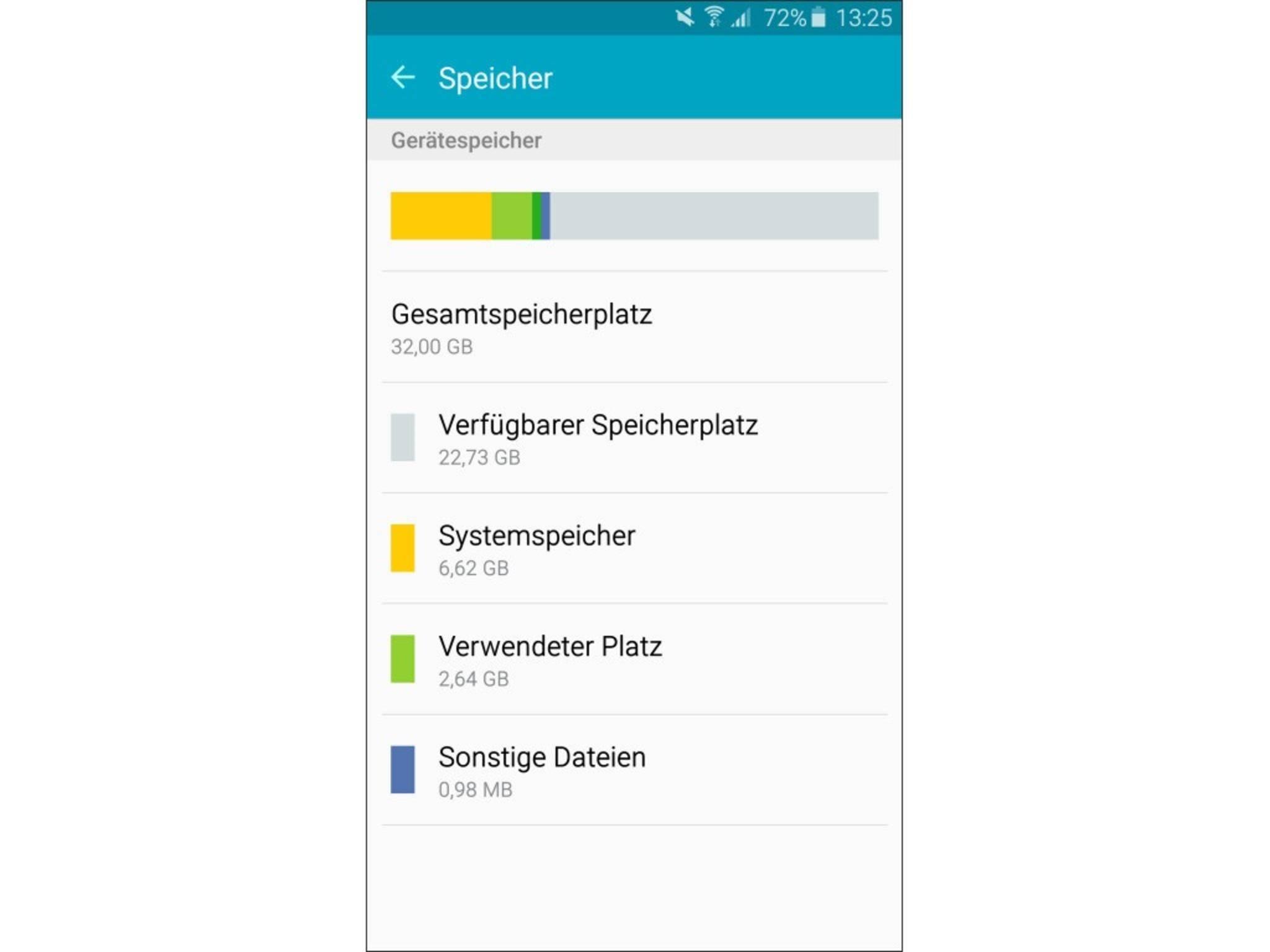 Galaxy S6 Screenshot 55
