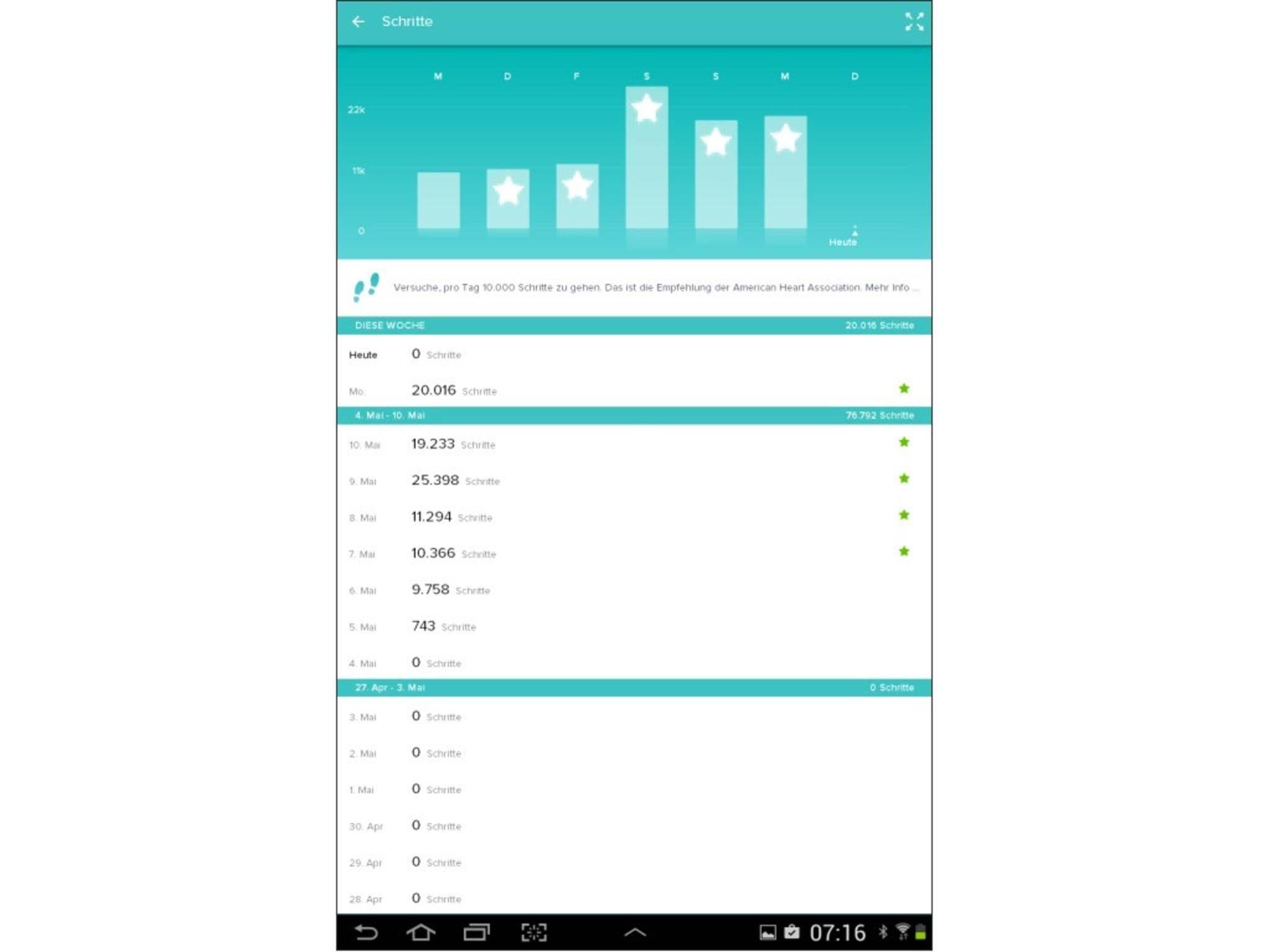 Fitness Tracker Test Vergleich