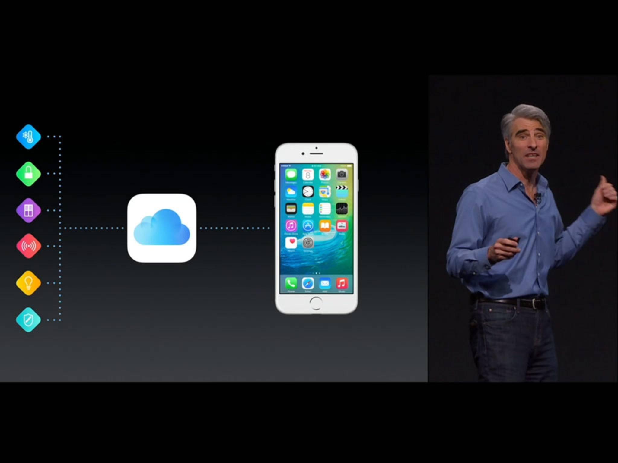 Apple präsentierte auf der WWDC 2015 sein Smart Home-Angebot HomeKit.