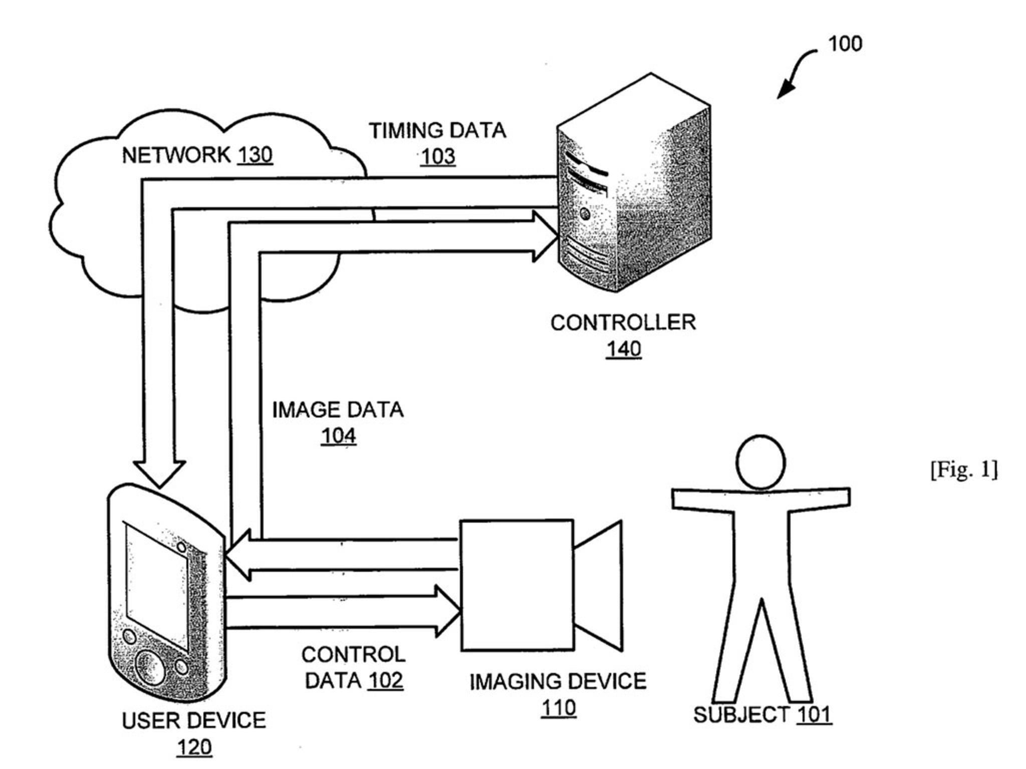 Mit einem neuen Patent könnte das Selfie-Knipsen effektiver werden.