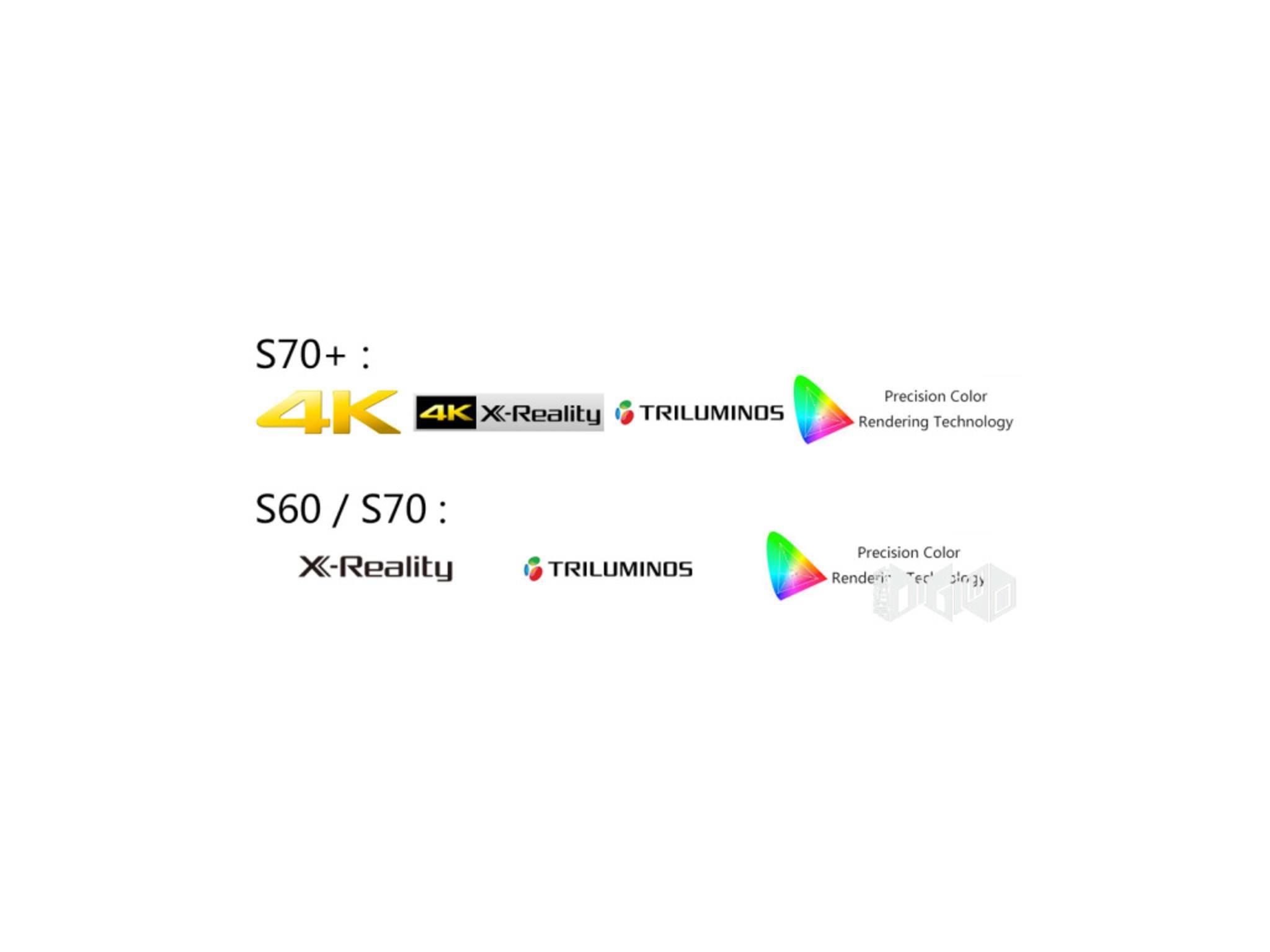Der Leak deutet die Verwendung des 4K X-Reality-Chips für das Xperia Z5+ an.