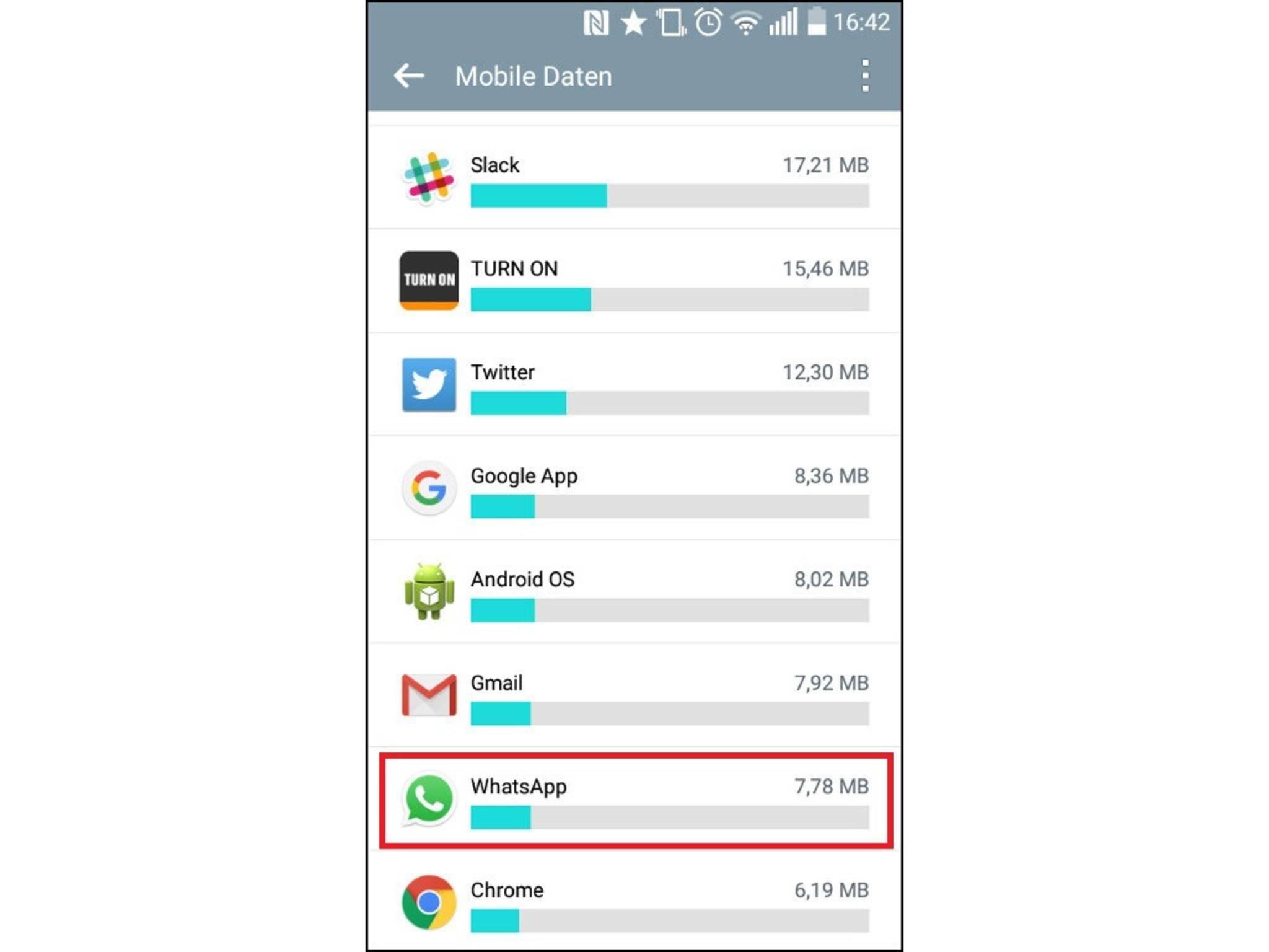 Unter Android kannst Du den Datenverbrauch von WhatsApp Call ziemlich genau messen.