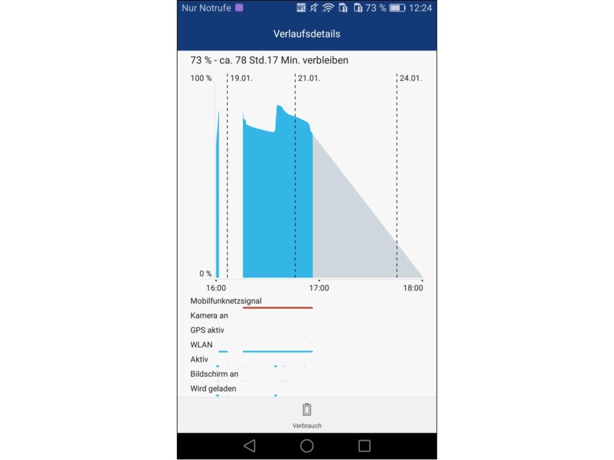 Huawei Mate 8 im Test: Ein großes & teures Stück China
