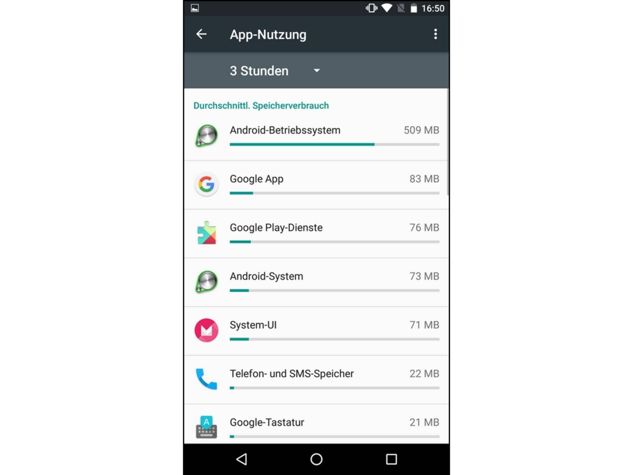Zu hungrige Apps können deinstalliert oder deaktiviert werden.