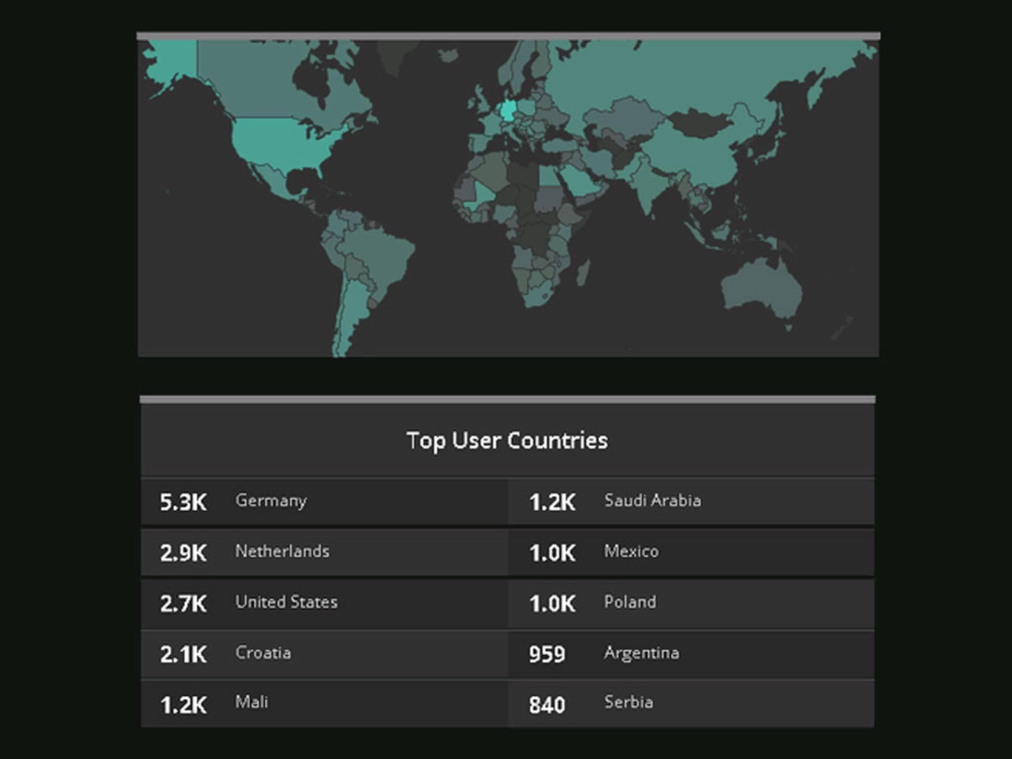 """Der Trojaner """"Locky"""" infiziert derzeit vor allem in Deutschland viele Computer."""