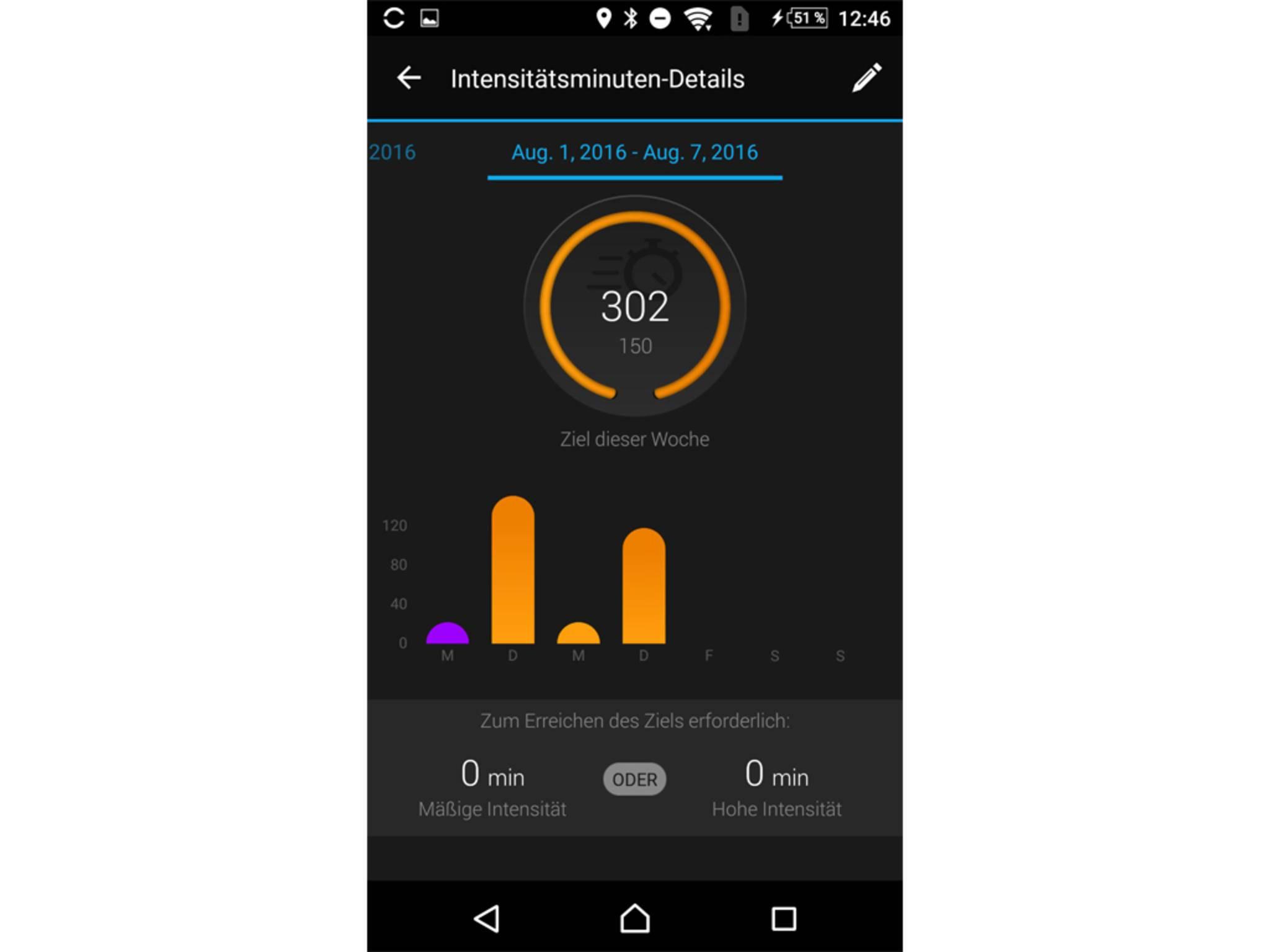 Garmin Connect Mobile App 11