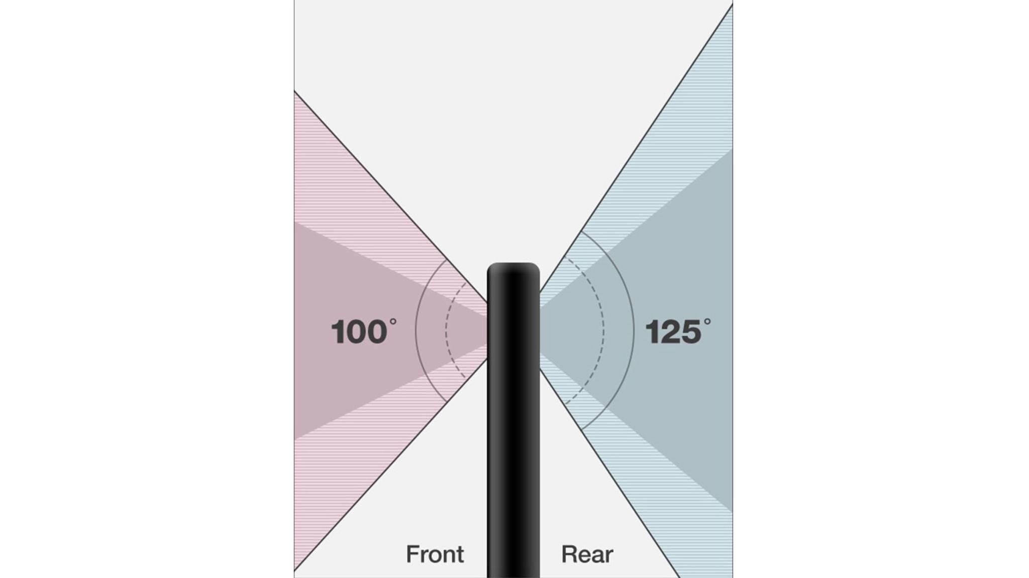 Das LG G6 wird mit zwei Kameras aufwarten, die einen breiten Sichtwinkel bieten.