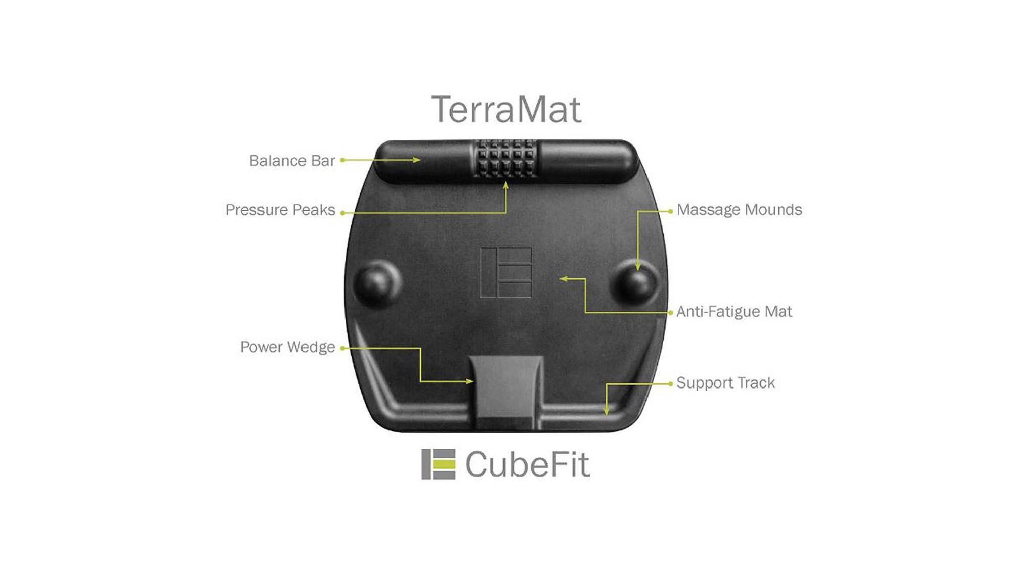 Die TerraMat von CubeFit soll gesundheitlichen Problemen vorbeugen.