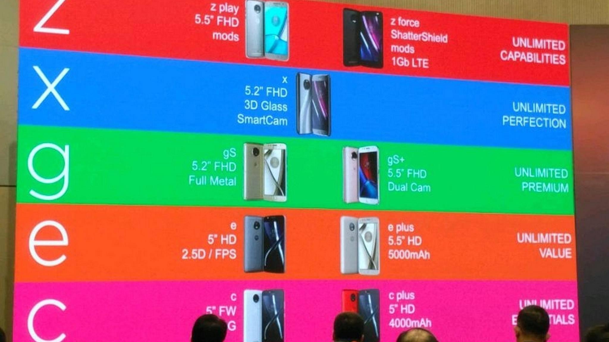 Das neue 2017er-Line-up von Motorola umfasst neun Smartphones.