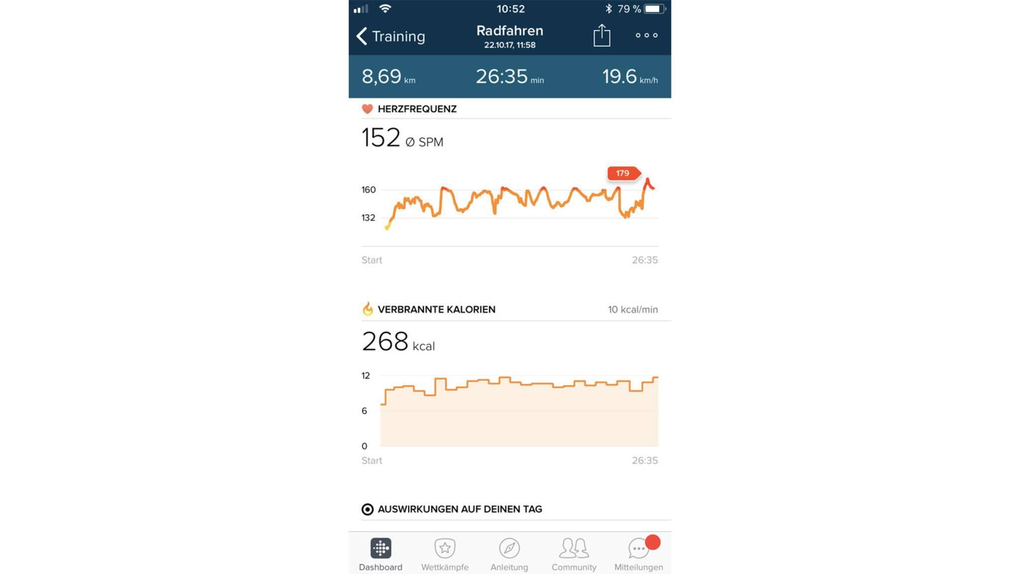 ... kannst Du auch die Veränderungen Deiner Herzfrequenz prüfen und sehen, wie viele Kalorien Du verbrannt hast.